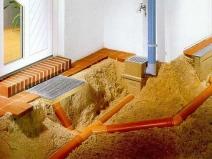 монтаж частной канализации