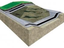схема укладки геотекстиля на участке