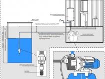 Водопроводная сеть с гидроаккумулятором