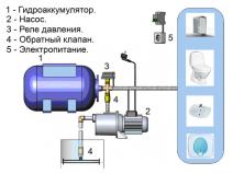 Подключение гидроаккумулятора с насосом к системе