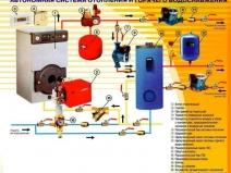 система горячего водоснабжения