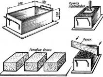 Инструкция по изготовлению шлакоблоков