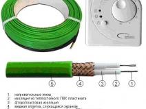 устройство греющего кабеля для водопровода