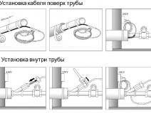 способы монтажа греющего кабеля