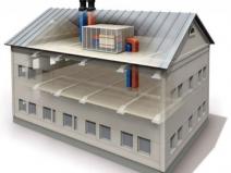 Устройство приточно вытяжной вентиляции в доме