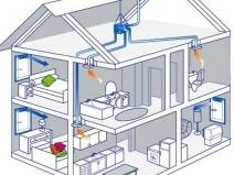 Устройство вентиляции в двухэтажном доме