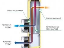 Вентиляционная шахта в разрезе