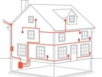 Схема электрической проводки дома