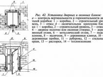 Установка дверных и оконных блоков