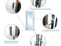 Схема регулировки балконной двери и окна