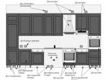 План расположения розеток на кухне