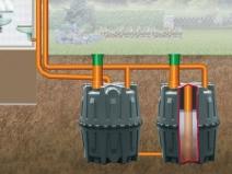 устройство септика для канализации