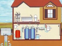 система автономного водоснабжения