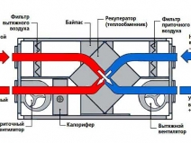 схема системы вентиляции и отопления