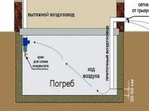 проект вентиляции погреба