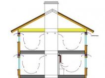 чертеж вентиляции для двухэтажного гаража