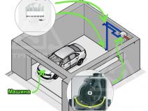 схема вентиляции для гаража