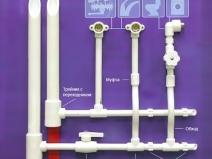 Инструкция по соединению водопроводных труб