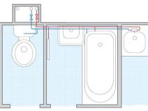 Схема квартирного водопровода