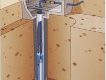 Скважина для водоснабжения дома