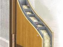 Звуконепроницаемая дверь в разрезе